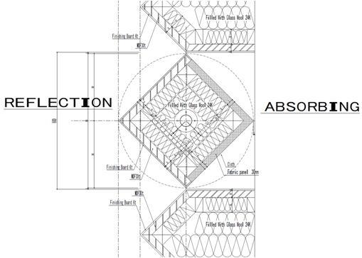ホール 設計